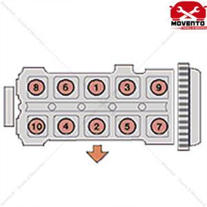 sequenza serraggio testata movento